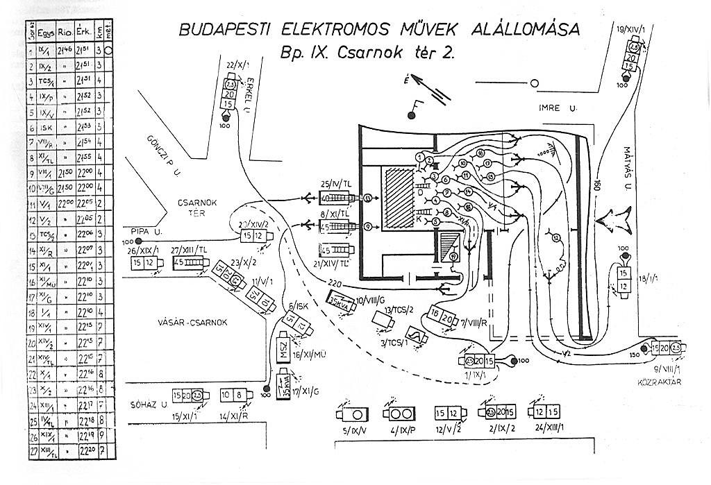 egységek és sugarak elhelyezésének rajza